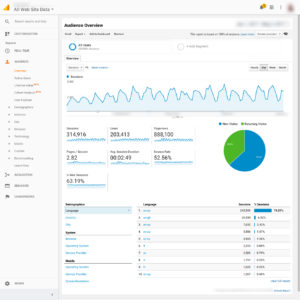 google-analytics-overview